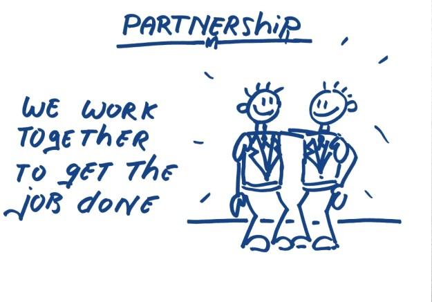 Partnership wrok together to get the job done Samenwerking