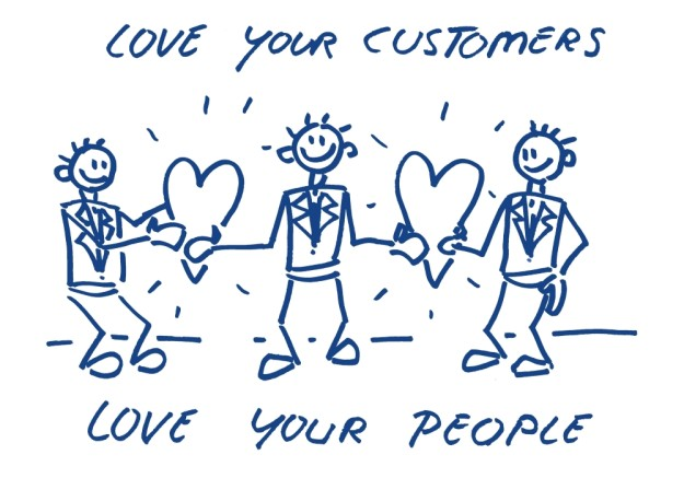 Love your customers love your people HoekHRM Business coach